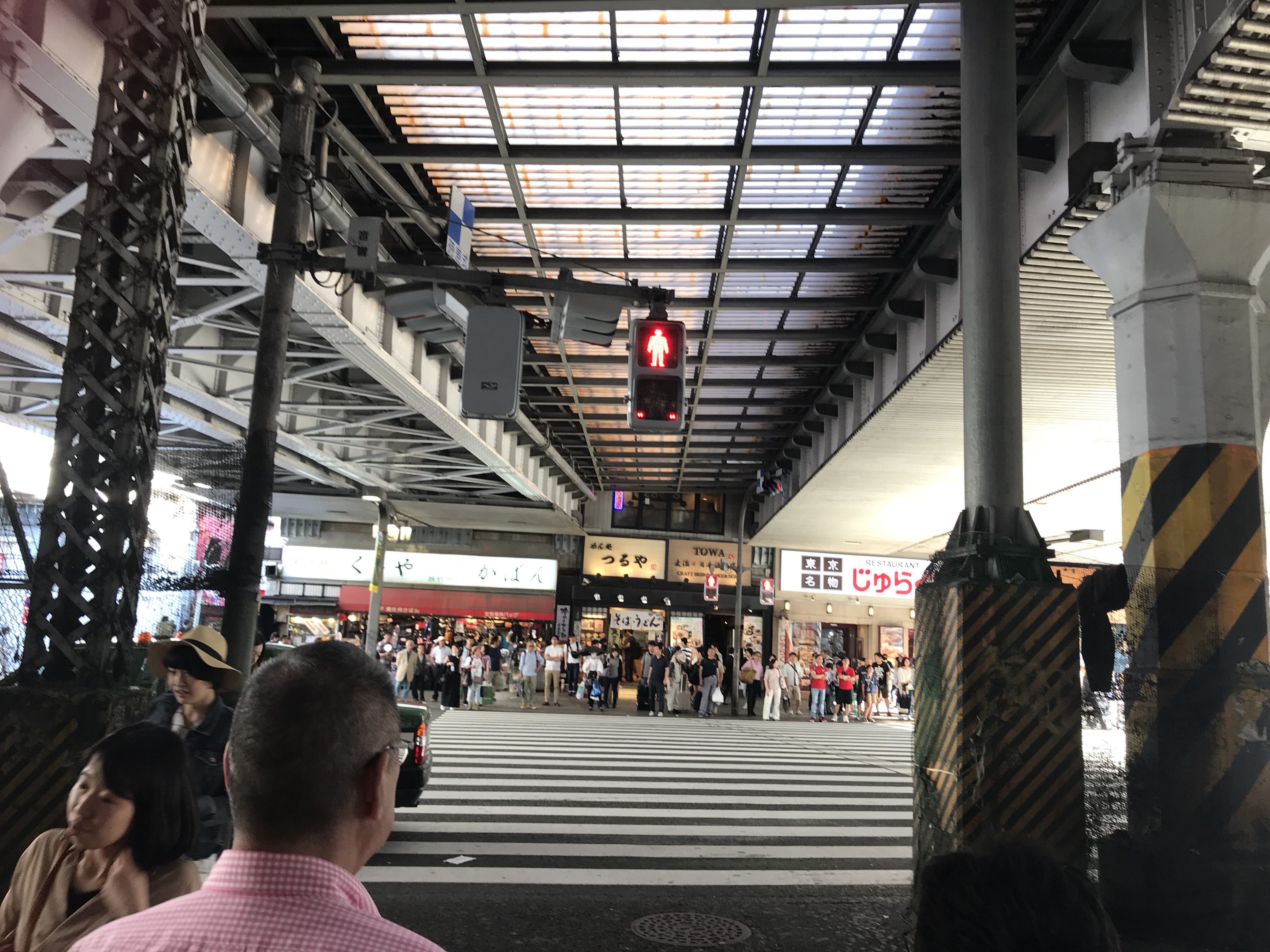 Dining Under The Train Tracks At Ueno
